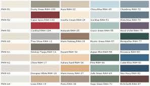 color charts paint 2017 grasscloth wallpaper