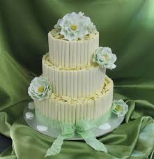 Cake Decorating Figures How To Make 169 Best Cake Central Tutorials Etc Images On Pinterest Cake