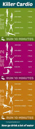 17 best images about running training and health on pinterest