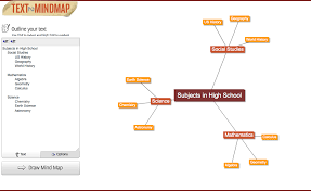 free technology for teachers ten terrific mind mapping and