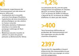 bureau d ude environnement suisse gestion respectueuse de l environnement implenia rapport de