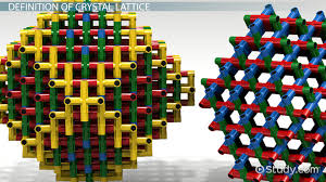 crystal lattice definition u0026 structure video u0026 lesson