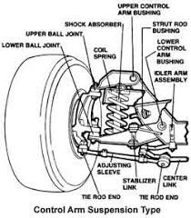 control arm suspension cars cars cars pinterest cars car