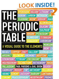 Bromine On The Periodic Table Elements Of The Periodic Table Amazon Com