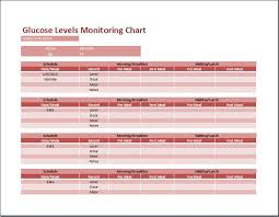 control diabetes using glucose levels monitoring chart template