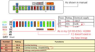 citroen c4 grand picasso fuse box diagram 28 images forums c4