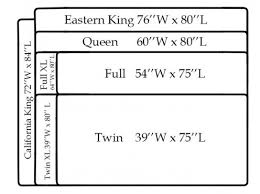 Will A California King Mattress Fit A King Bed Frame King Vs California King Mattress Size Dengarden