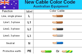 wire nut color code chart images wiring table and diagram sle