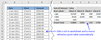 Getting To Know The Periodic Table Worksheet Auto Refresh A Pivot Table