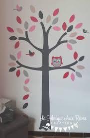 création déco chambre bébé stickers arbre hibou oiseaux nichoirs papillons mint vert d eau