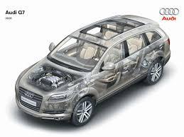 Audi Q7 Models - next audi q7 to lose weight 770 pounds 350 kg autoevolution