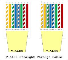 network wiring how to fryguy u0027s blog