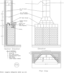 Outdoor Cinder Block Fireplace Plans - rumford fireplace plans u0026 instructions