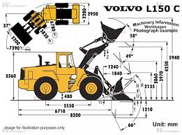 volvo l150c wheel loader volvo machine guide machinery