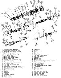repair guides understanding the manual transmission t 176 4
