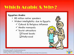 Awn Books Learn Arabic In Brisbane Australia Through Arabic With Nadia