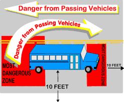 kids page public transportation safety