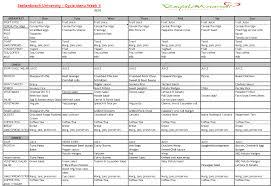 cacfp menu template menu irene residence