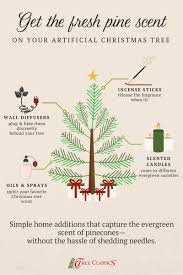 get the fresh pine scent on your artificial tree tree