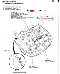 tachometer question hondacivicforum com
