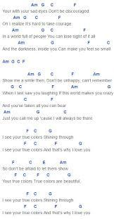 ukulele keyboard tutorial 102 best uke images on pinterest music songs and uke tabs