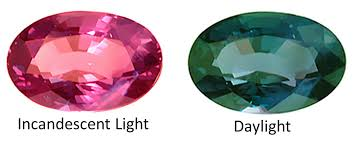 Light Purple Colors Alexandrite Effect Not All White Light Is Created Equal