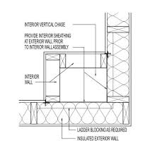 Standard Interior Wall Thickness Walls Behind Showers And Tubs Building America Solution Center