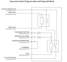 zafira fog light wiring diagram wiring automotive wiring diagrams