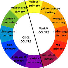 sample color wheel chart a floral color wheel munsell color