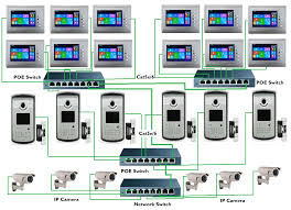 multi room home intercom system 10 2 inch zdl ip10a home office