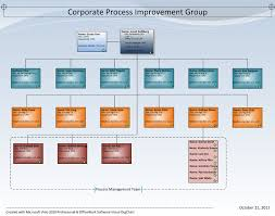 visio organizational charting software product org chart for visio