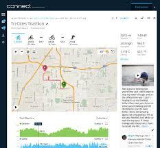 Uber Live Map Garmin Forerunner 920xt Smartwatch De
