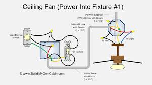 installing a new ceiling fan ceiling fan wiring guide wiring diagrams