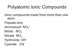 names and formulas for ionic compounds ppt video online download