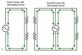 basic electrical theory ohms law current circuits u0026 more