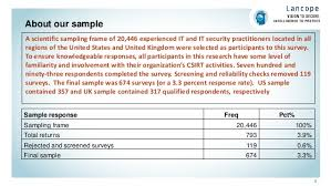 Computer Security Incident Report Template by Ponemon Report Cyber Security Incident Response Are We As Prepared