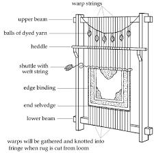 Antique Rug Hooking Tools Oriental Rug Terminology
