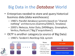 Big Data Landscape by And The Big Data Landscape Chen Li Information Systems Group Cs