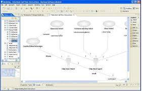 Ibm Service Desk Software Download Ibm Rational Modeler Free Create Uml Models
