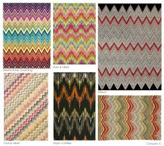 your in a nutshell part 1 missoni patterns and prints