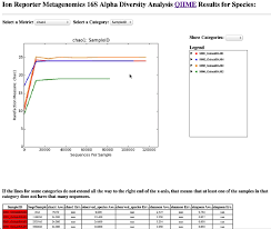 generate online guid alpha beta diversity results