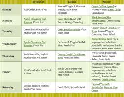 health starts here menu plan u0026 shopping list whole foods market