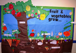 Classroom Soft Board Decoration Ideas Jungle Themed Classroom Decorations How To Make Jungle Bulletin