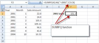 Countif Sumif Minif Advanced Excel If Formulas And Functions