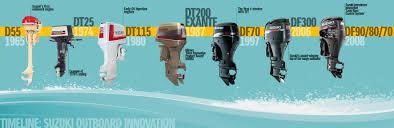 read book suzuki dt outboard workshop repair manual service pdf