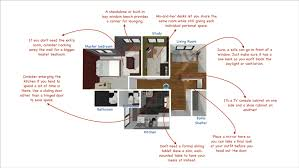 Hdb Flat Floor Plan 6 Really Useful 4 Room Hdb Layouts For Whampoa Dew Bto