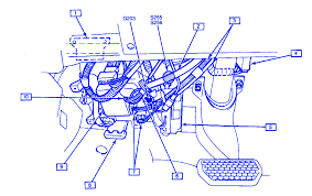wiring diagram for 1995 chevrolet lumina wiring diagrams