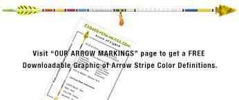 arrow of light award images arrow of light award options