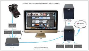 image management workflow for the mobile photographer podcast 466