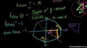 intro to arcsine video trigonometry khan academy